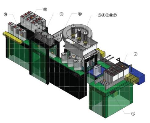 AEX-3/4 연식 충진기